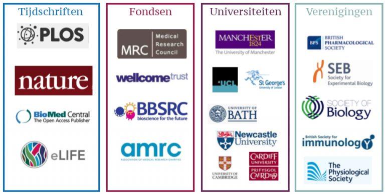 Een greep uit de wetenschappelijke tijdschriften, fondsen, (Britse) universiteiten en verenigingen die de ARRIVE-richtlijnen onderschrijven.